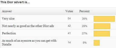New Poll + Dior Ad Results