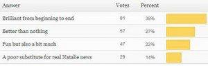 New Poll + Diorpalooza Results