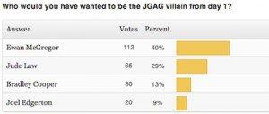 New Poll + Villain Results