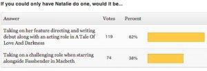New Poll + Macbeth-Darkness Results