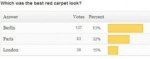 New Poll + Red Carpet Battle Results