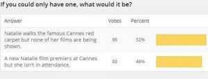 New Poll + Cannes Results